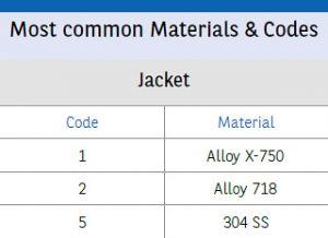 ce_materials