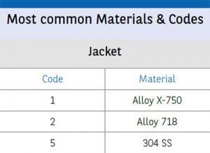 ci_materials